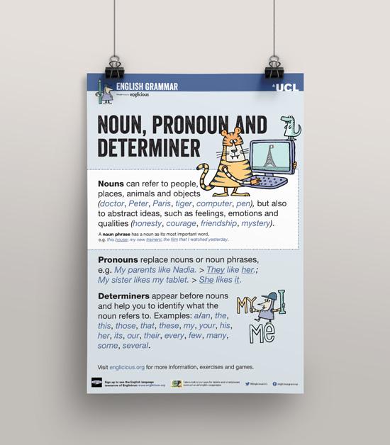 English Grammar Classroom Pack