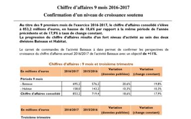 2017-07-12 BENETEAU : CA 9 mois 2016-2017 - Confirmation d'un niveau de croissance soutenu