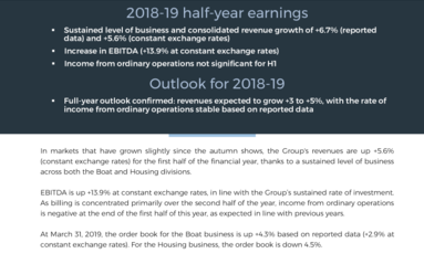 190429 BENETEAU Half-year earnings H1 2018-19