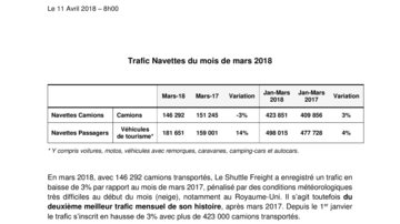 trafic navettes du mois de mars 2018