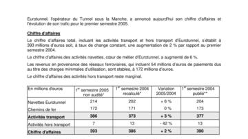 Eurotunnel : chiffre d'affaires et trafic du premier semestre 2005 en progression