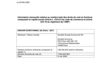 Information mensuelle relative au nombre total des droits de vote et d'actions composant le capital social (Article L. 233-8 II du code de commerce et article 223-16 du règlement de l'AMF)