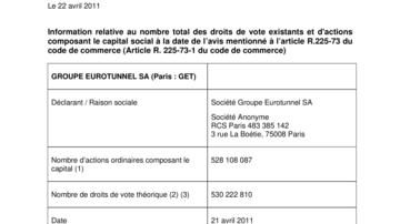 Information relative au nombre total des droits de vote existants et d'actions composant le capital social à la date de l'avis mentionné à l'article R.225-73 du code de commerce (Article R. 225-73-1 du code de commerce)