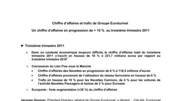 Chiffre d'affaires et trafic de Groupe Eurotunnel
