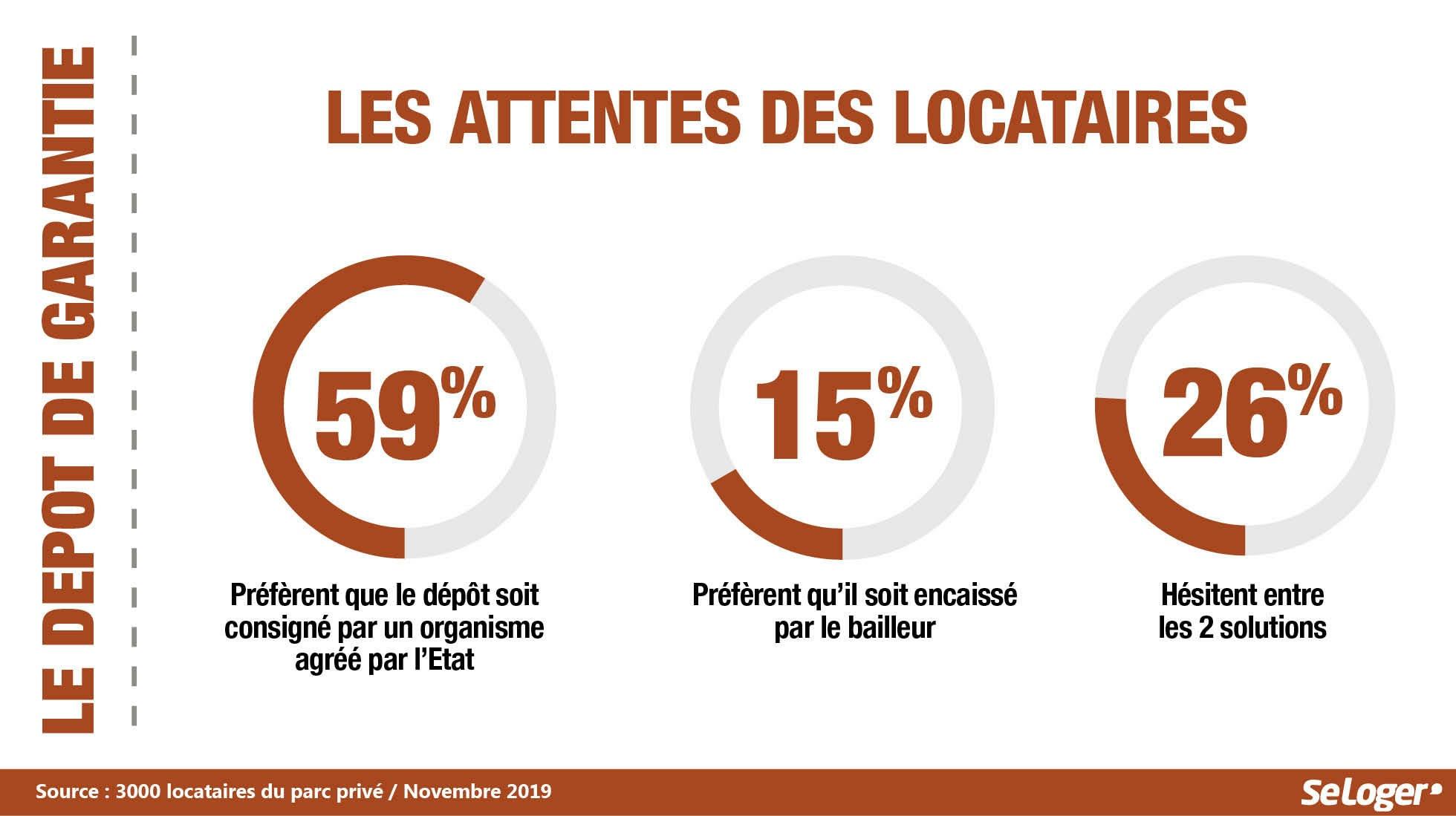 Infographie Dépôt de Garantie.jpg