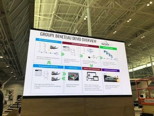 LiveWorx 2019 - Demos Overview