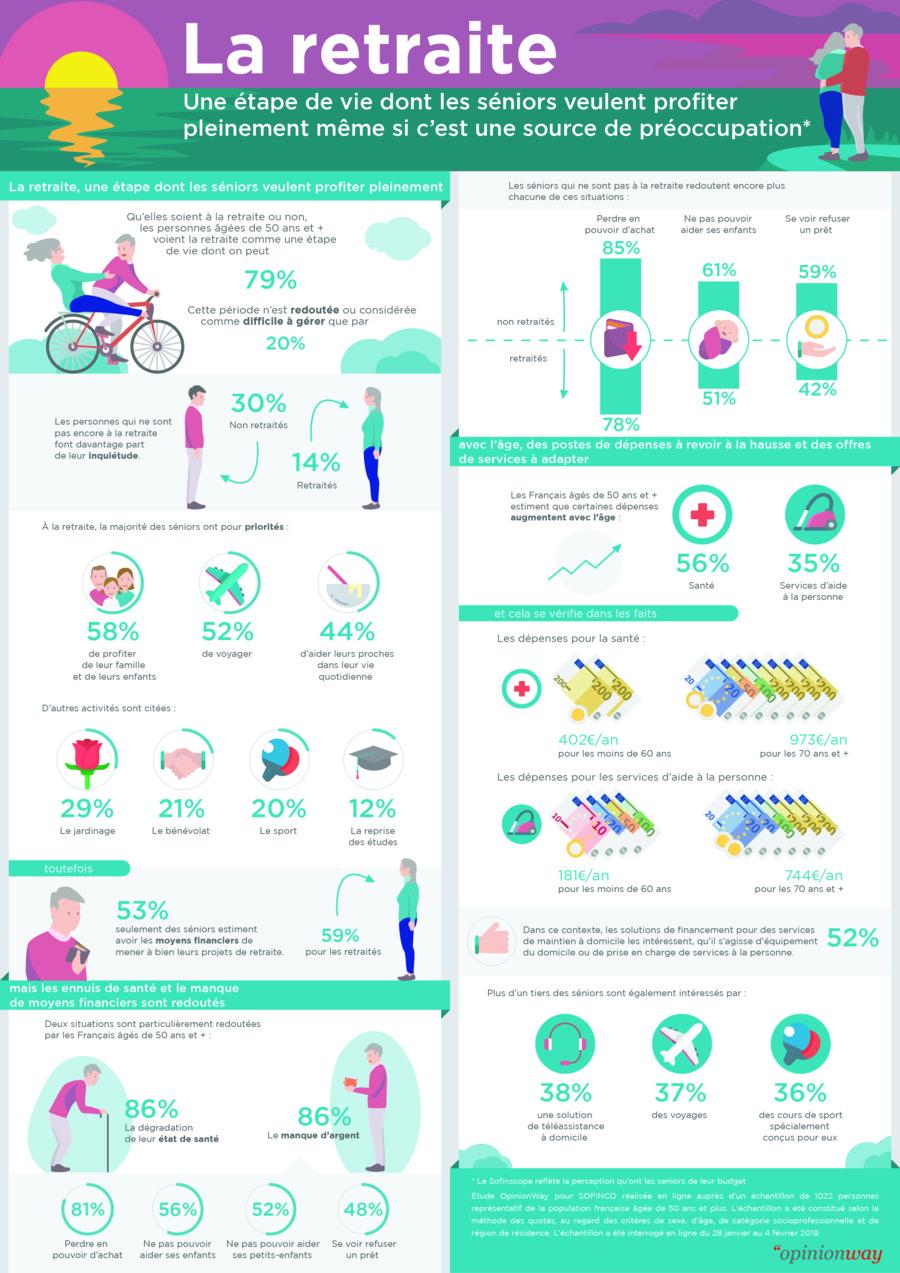 l76r3rn2cb-2019-06-18-infographie-opinionway-pour-sofinco-les-sniors-et-la-silver-economy.jpg