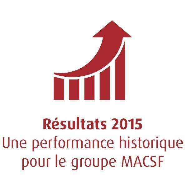 qy1cr5eo23-resultats-2015-62-une-performance-historique-pour-le-groupe-macsf-reference.jpg