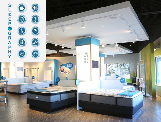 verlo money based may milwaukee company to business story planning seeks looking mattress nationwide franchisees said expand