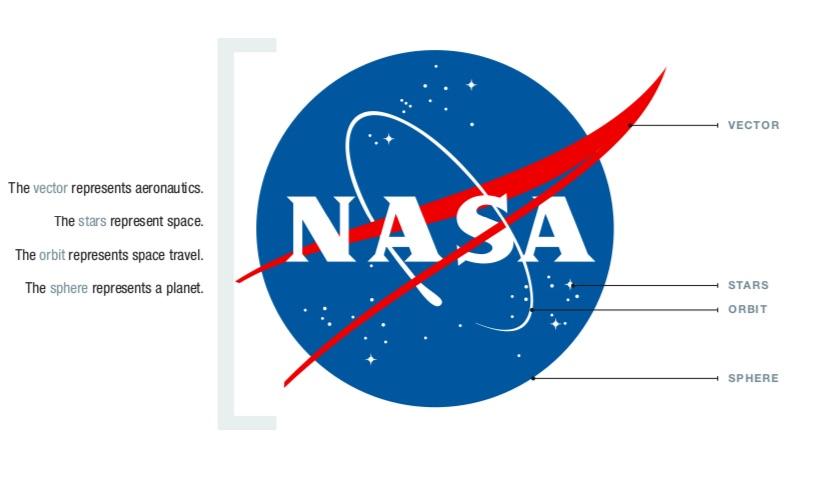 DESIGN PLUS: NASA GRAPHICS#1