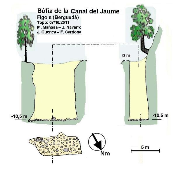 topo Bòfia de la Canal del Jaume