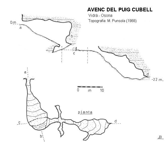 topo Avenc del Puig Cubell