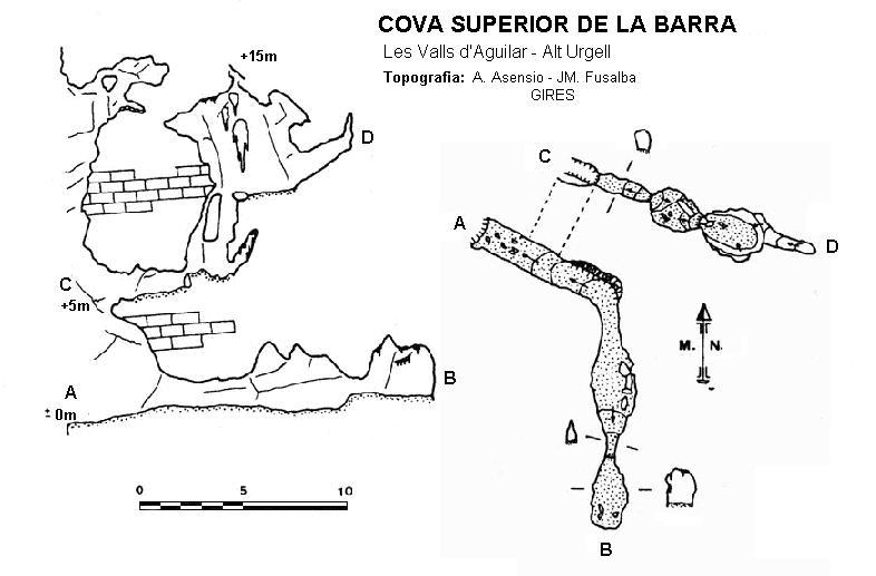topo Cova Superior de la Barra