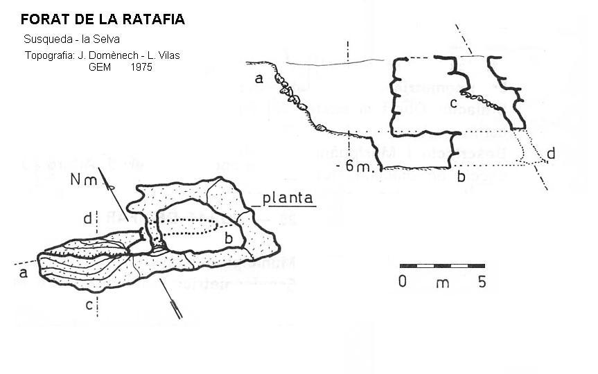 topo Forat de la Ratafia