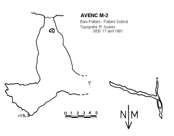 topo Avenc M-2