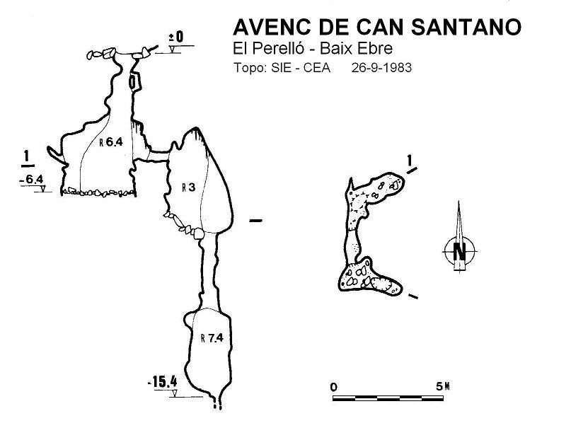 topo Avenc de Can Santano