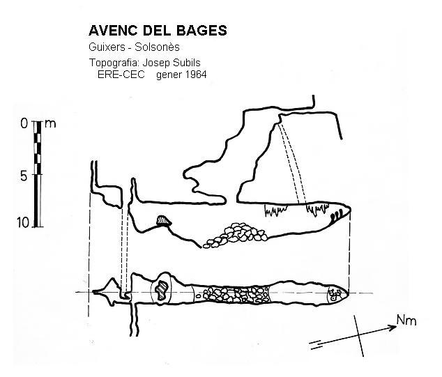 topo Avenc del Bages