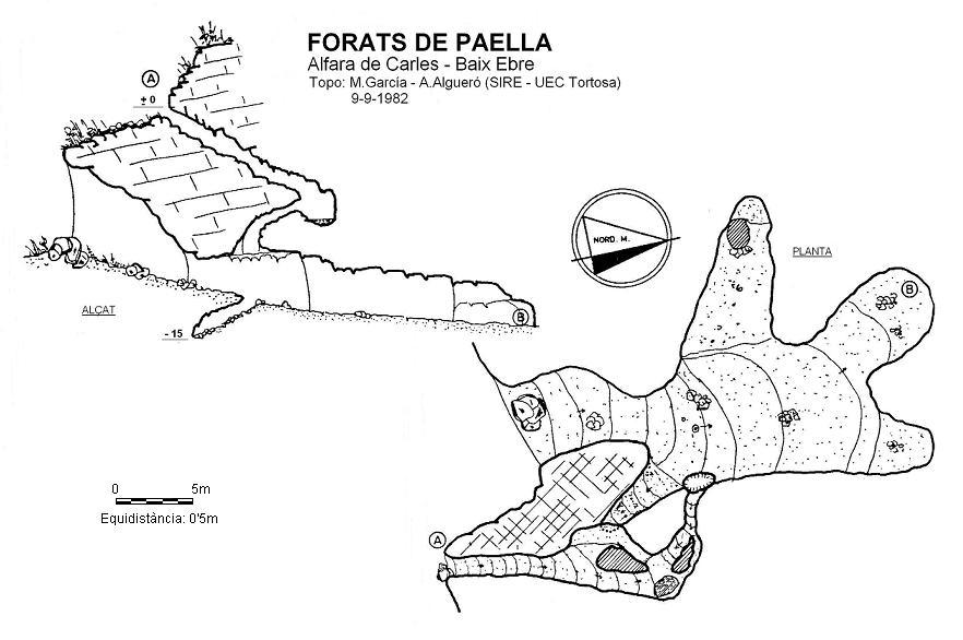 topo Forats de Paella