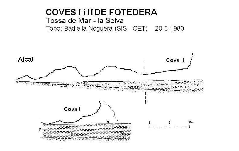 topo Cova Ii de Fotedera