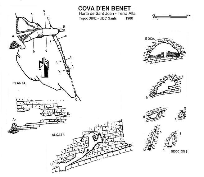 topo Cova d'en Benet