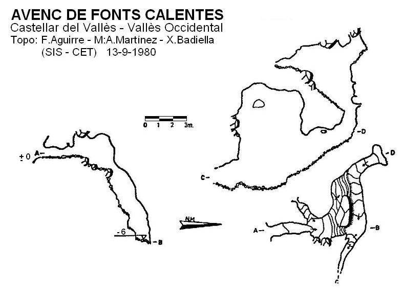 topo Avenc de Fonts Calentes