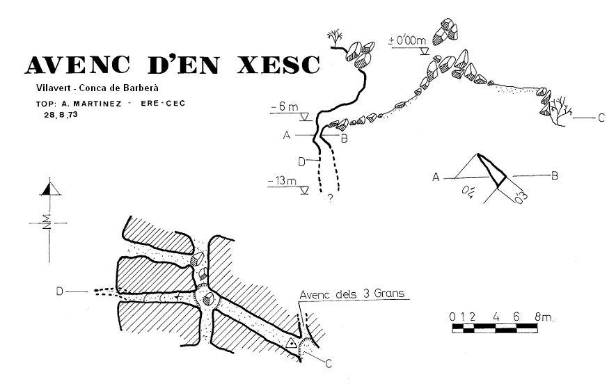 topo Avenc d'en Xesc