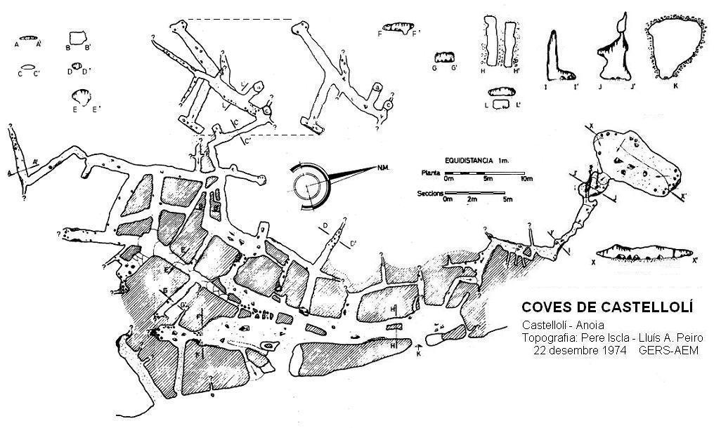 topo Coves de Castellolí