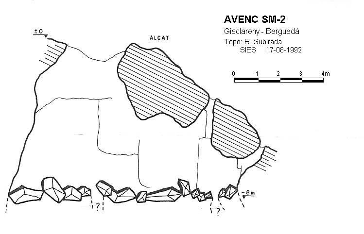 topo Avenc Sm-2
