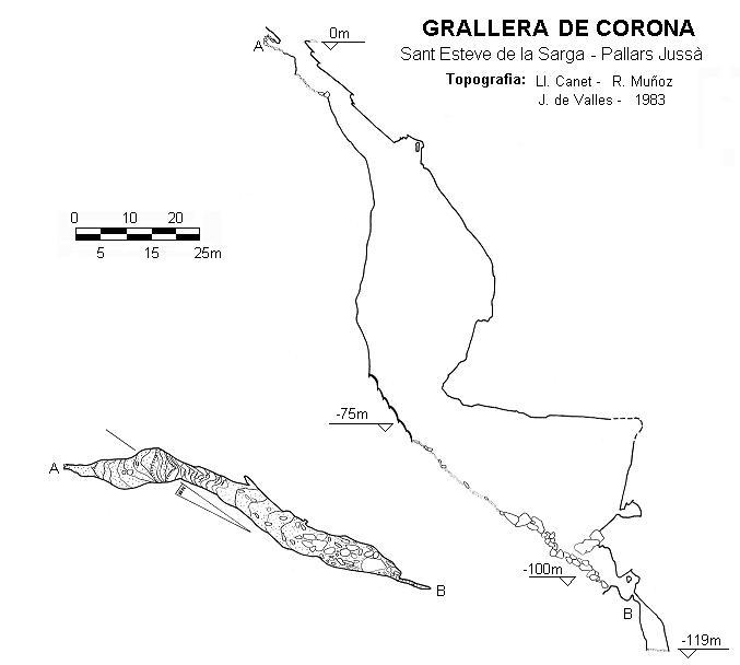 topo Grallera de Corona