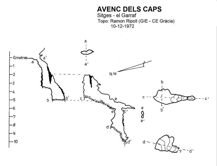 topo Avenc dels Caps
