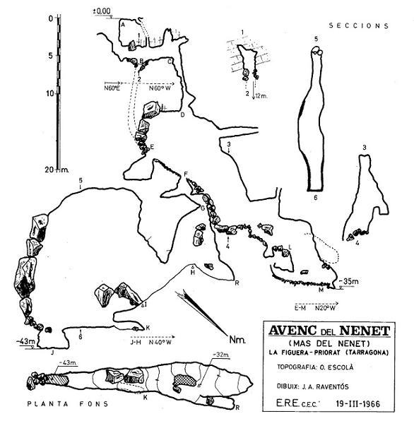 topo Avenc del Nenet