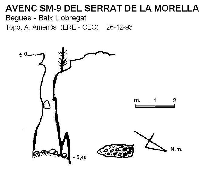 topo Avenc Sm-9 del Serrat de la Morella