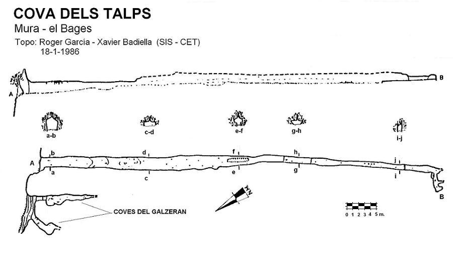 topo Cova dels Talps