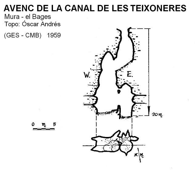 topo Avenc de la Canal de les Teixoneres
