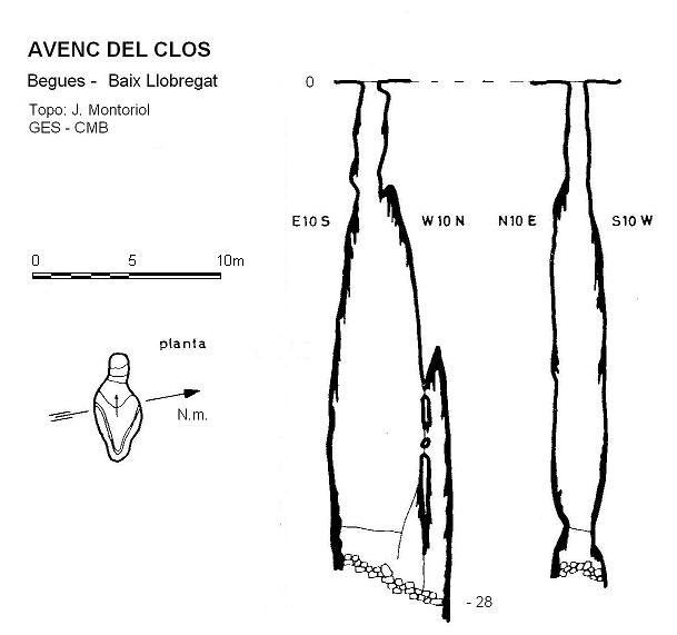 topo Avenc del Clos