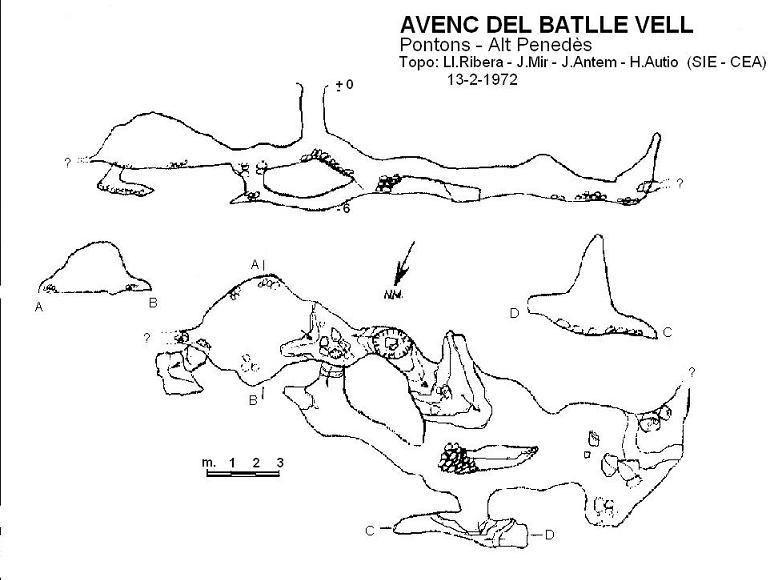 topo Avenc del Batlle Vell