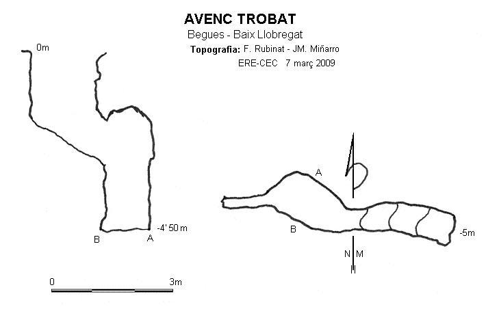 topo Avenc Trobat