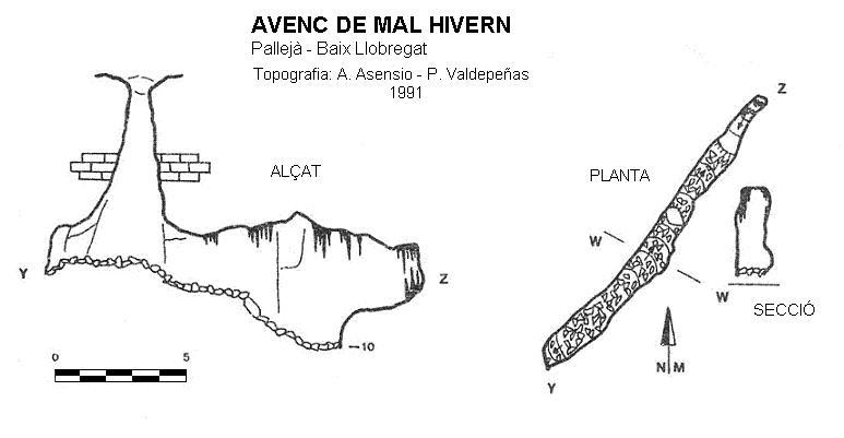 topo Avenc de Mal Hivern