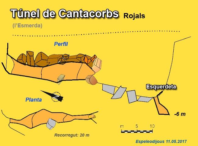 topo Túnel de Cantacorbs