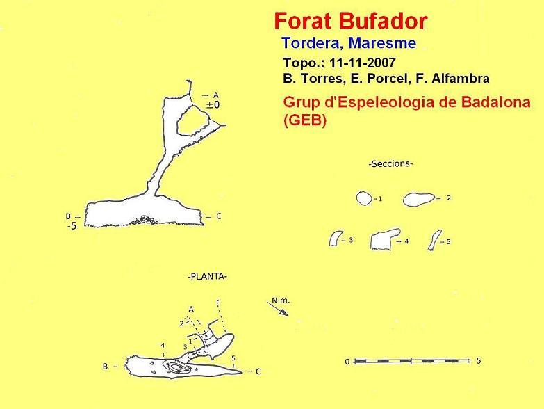 topo Forat Bufador