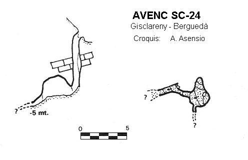 topo Avenc Sc-24