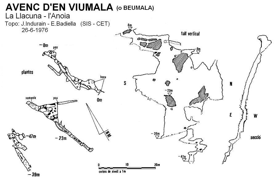 topo Avenc d'en Viumala