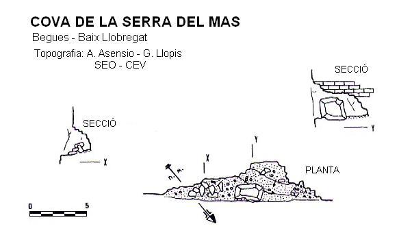 topo Cova de la Serra del Mas