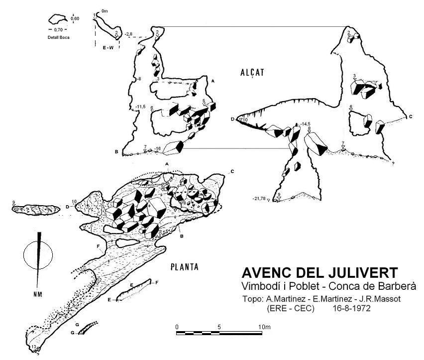 topo Avenc del Julivert