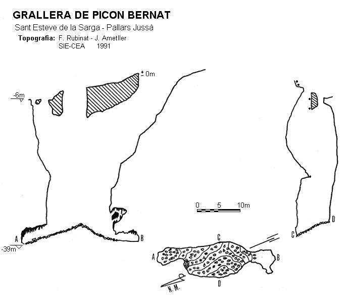 topo Grallera de Picon Bernat