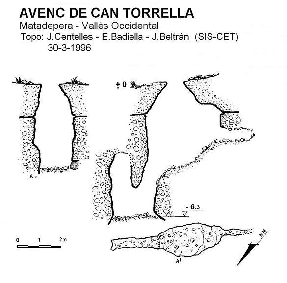topo Avenc de Can Torrella