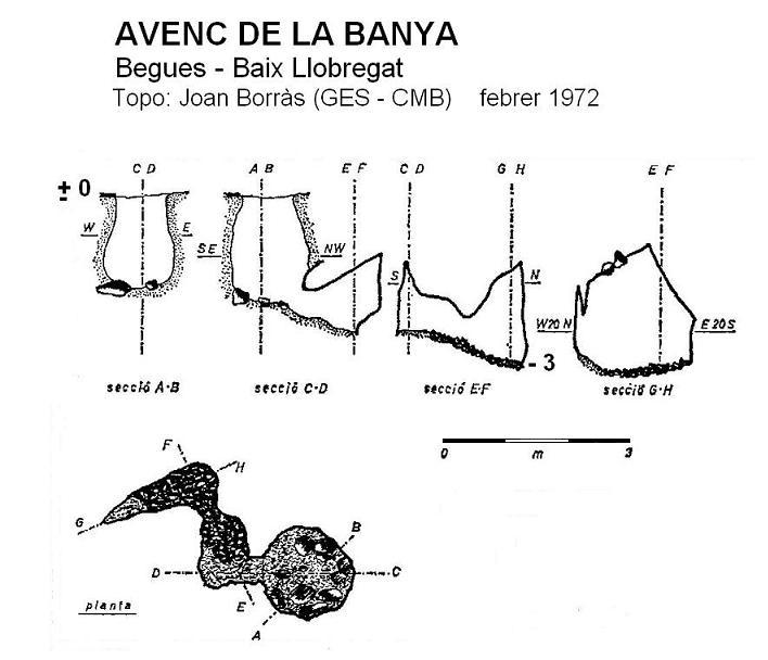topo Avenc de la Banya