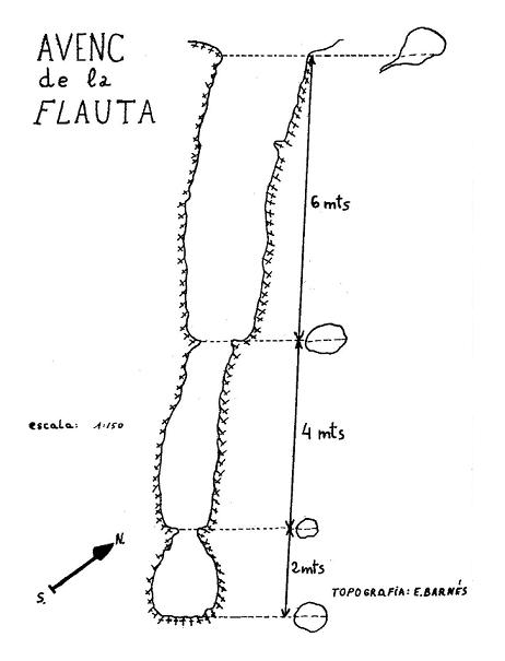 topo Avenc de la Flauta