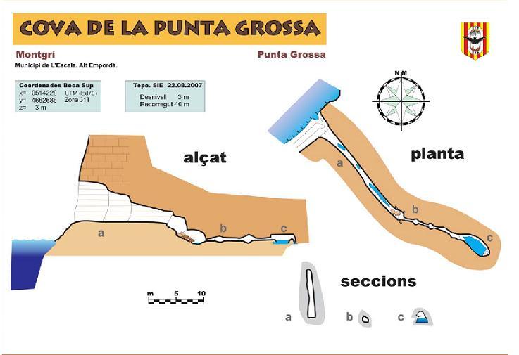 topo Cova de la Punta Grossa