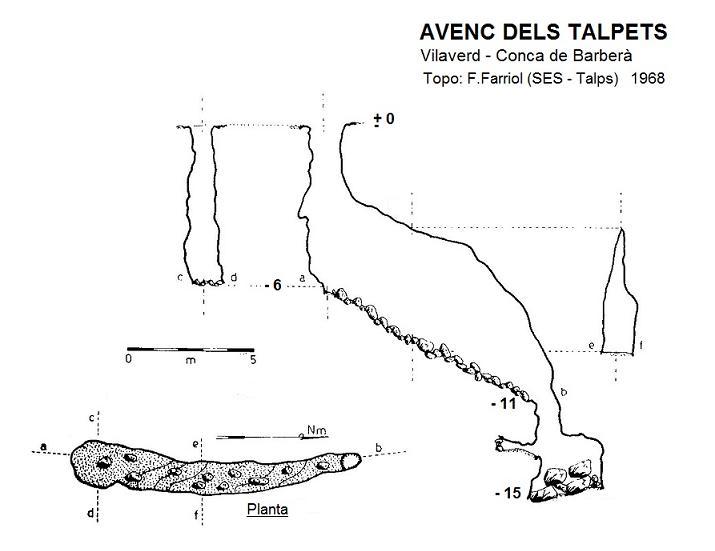 topo Avenc dels Talpets